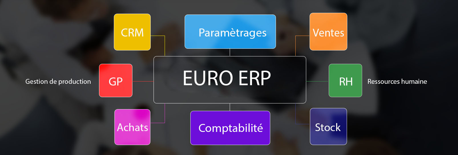 Informations ERP : logiciel de planification